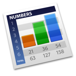 256x256 of Numbers