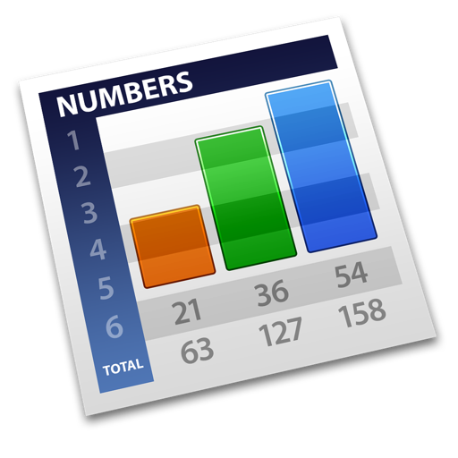 Full Size of Numbers