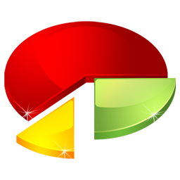 Full Size of Pie Chart